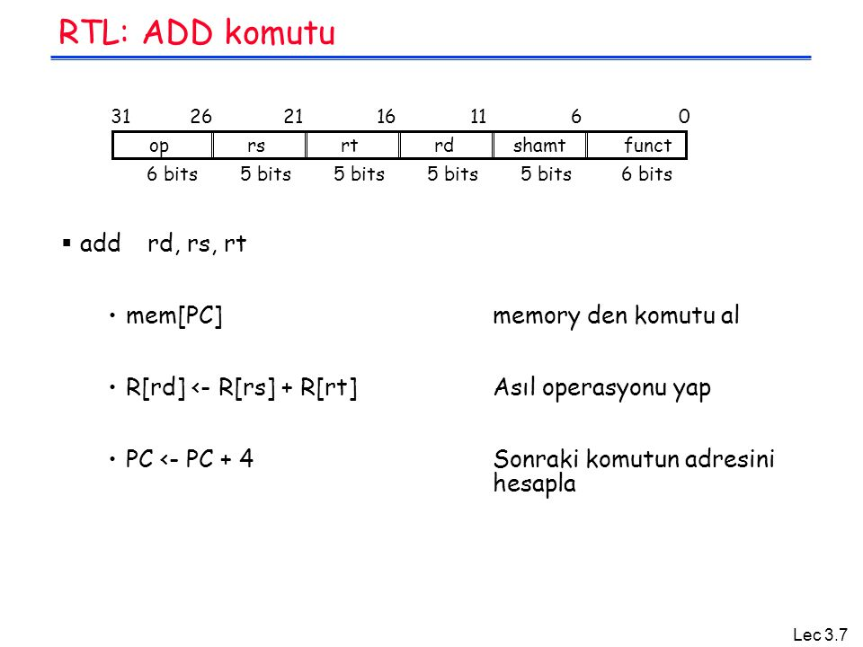 RTL: ADD komutu add rd, rs, rt mem[PC] memory den komutu al